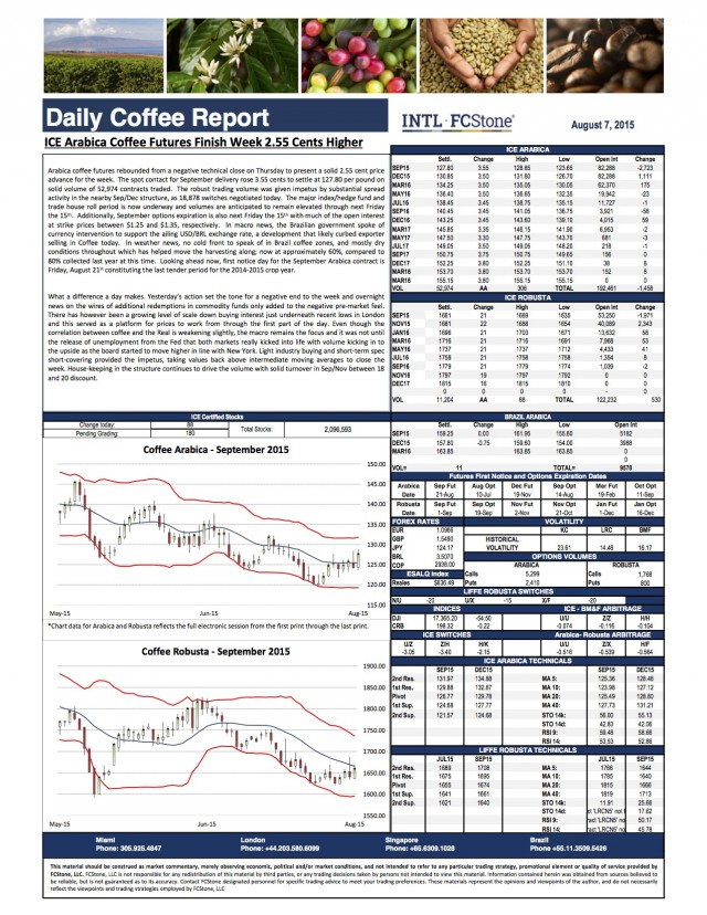 Coffee Report 7 august