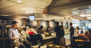 US coffee shop market