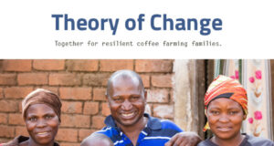 International Coffee Partners Theory of Change
