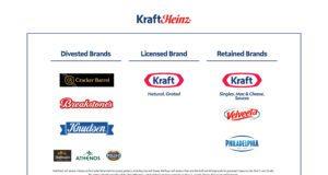 Kraft Heinz Lactalis