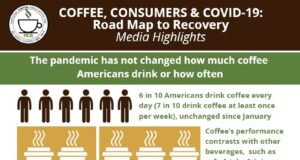 pandemic coffee Americans