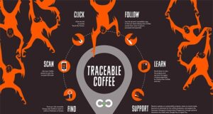 UCC Coffee blockchain