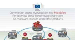 EU Mondelēz