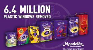 Mondelēz International Easter Eggs