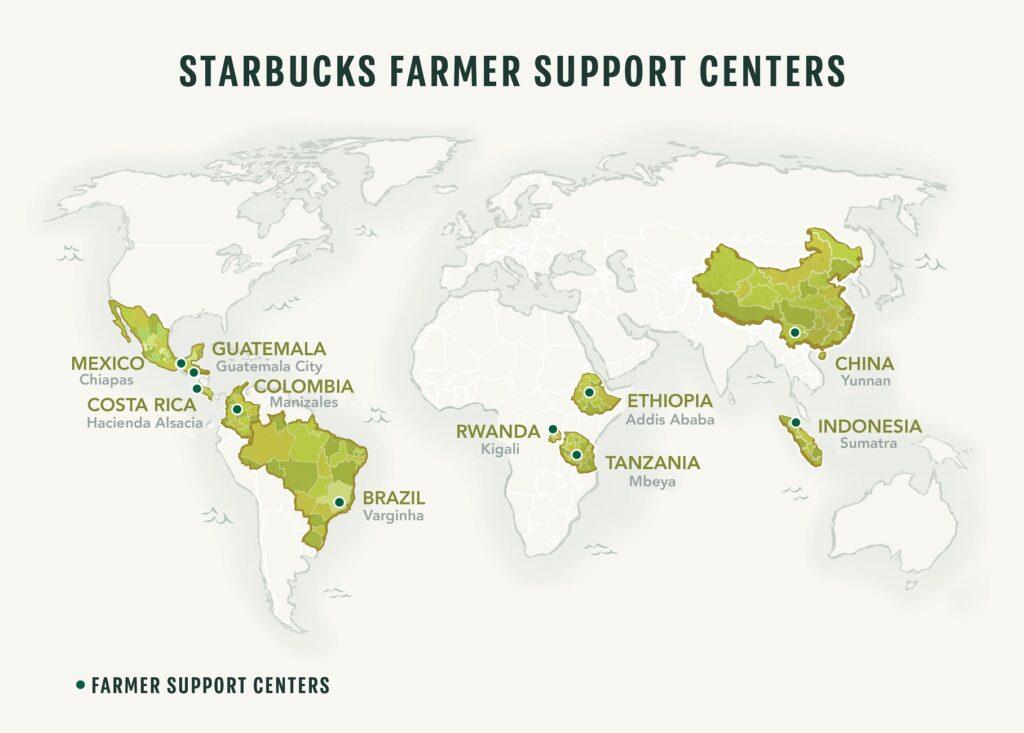 Starbucks Farmer Support Center
